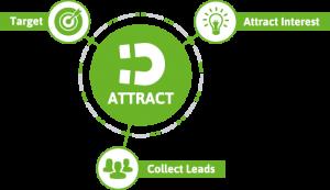 LCM-Logo-attract