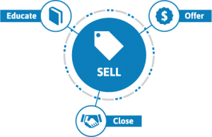LCM-Logo-sell
